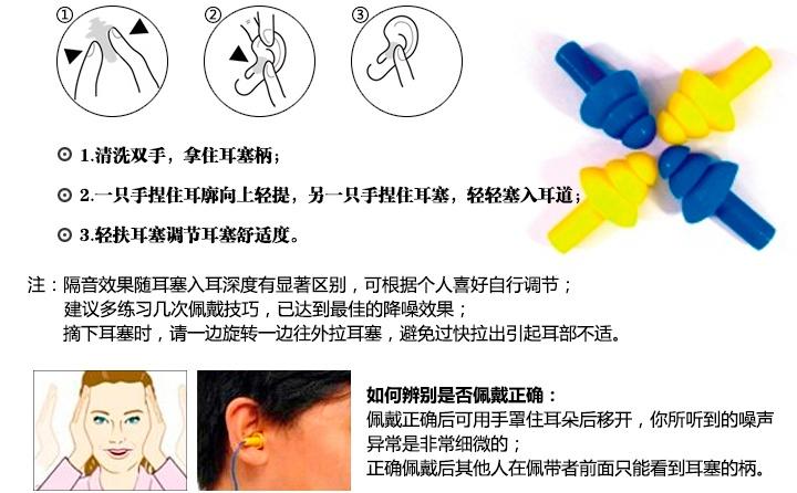 思创ST-1280硅胶防噪音耳塞佩戴方法图示