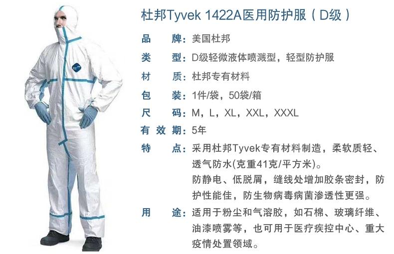 杜邦1422a医用防护服性能特点介绍