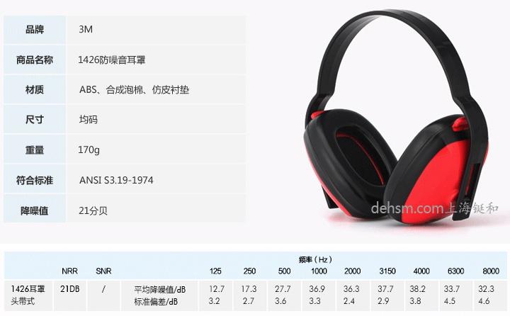 3M1426防噪音耳罩产品性能及特点