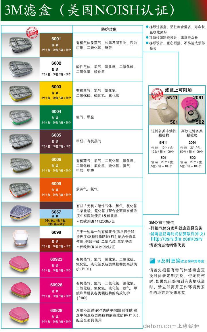 3m6200防毒面具可以搭配的3m滤毒盒型号
