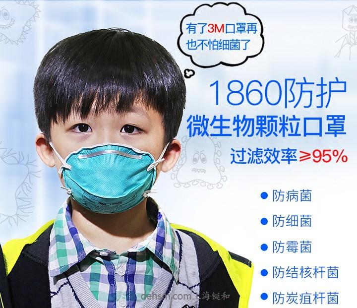 3M1860S医用N95口罩儿童佩戴示意图