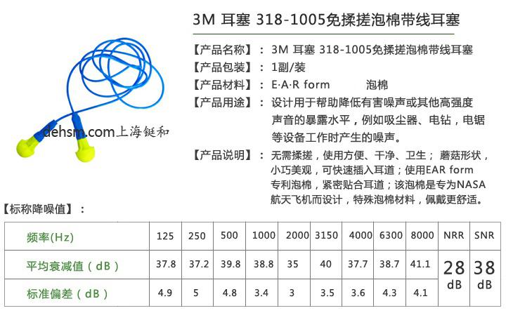 3M318-1005免揉搓带线防噪音耳塞产品材料及性能