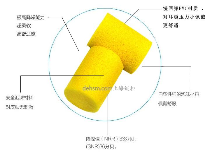 3M312-1201防噪音耳塞PVC材质,材料防水设计