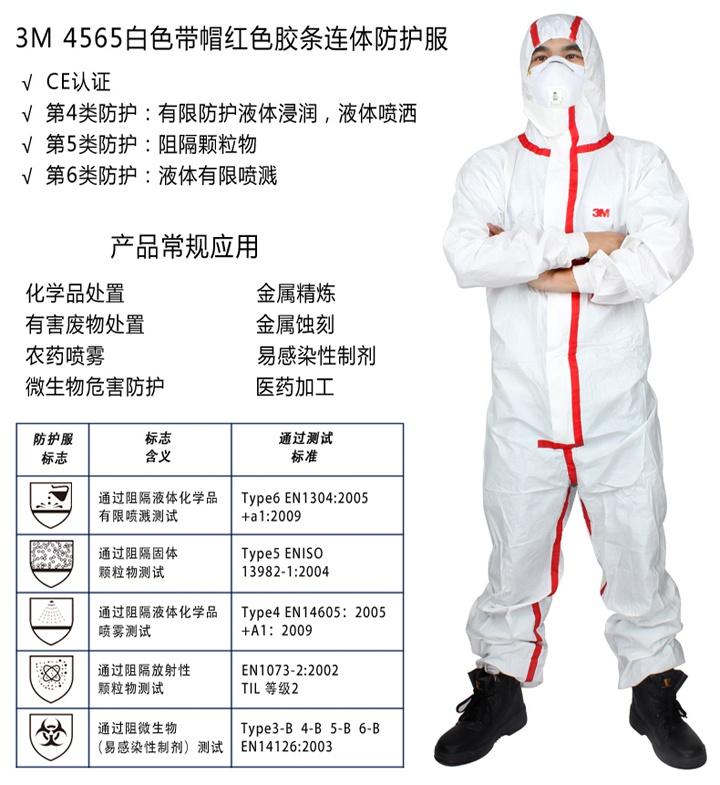 3M4565医用防护服产品性能特点