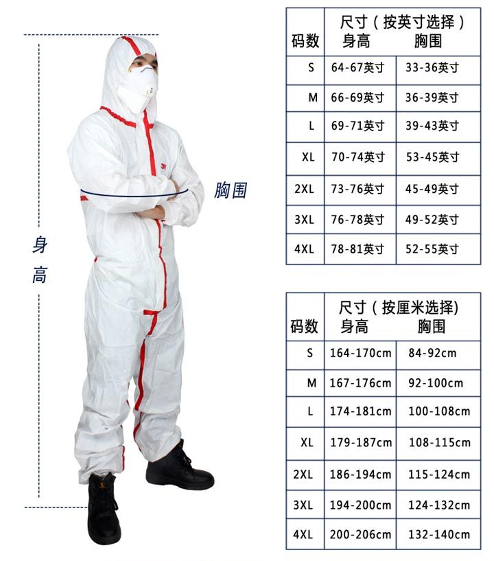 3M4565医用防护服尺码表