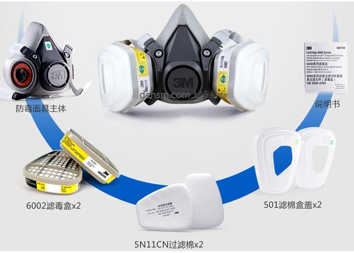 3M6200+6002防硫化氢及酸性气体防毒面具产品性能