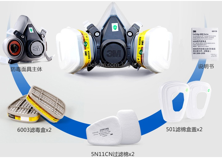 3M6200+6003防有机及酸性气体防毒面具产品性能