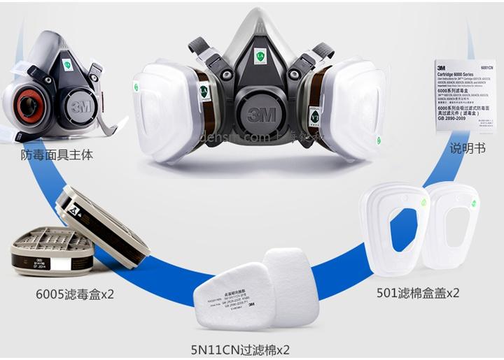 3M6200+6005防有机气体及甲醛防毒面具产品性能