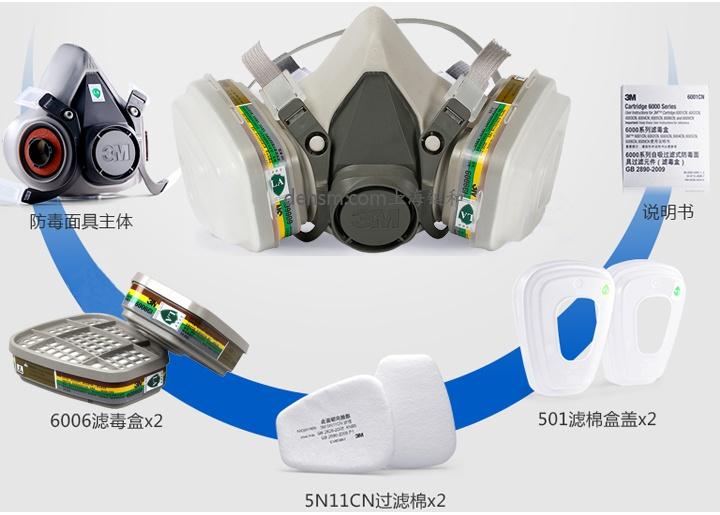 3M6200+6006防多种气体防毒面具产品性能
