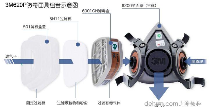 3m620P防毒面具组合示意图