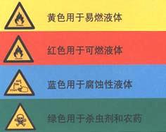 防火安全柜标识
